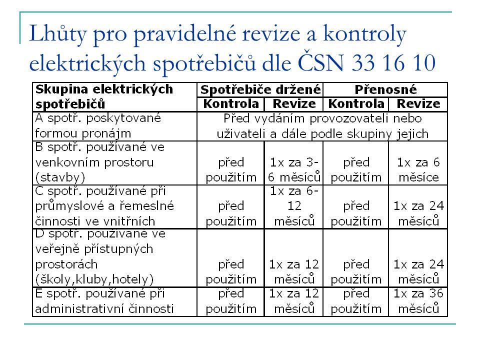Lhůty pro pravidelné revize a kontroly elektrických spotřebičů dle ČSN 33 16 10
