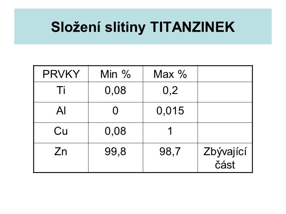 Složení slitiny TITANZINEK
