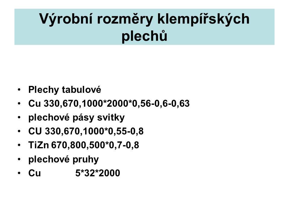 Výrobní rozměry klempířských plechů