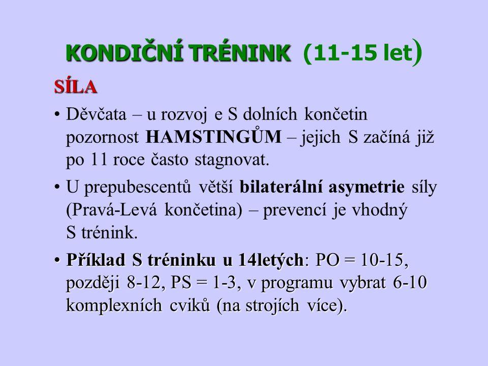 KONDIČNÍ TRÉNINK (11-15 let)