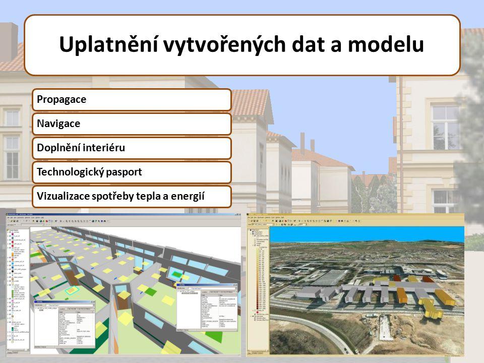 Uplatnění vytvořených dat a modelu