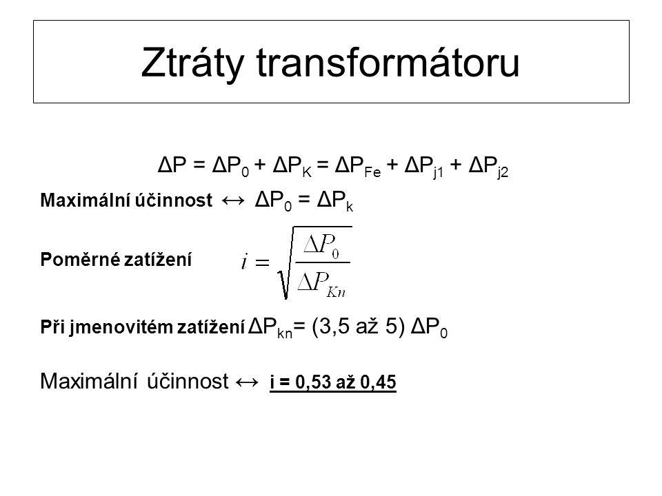 Ztráty transformátoru