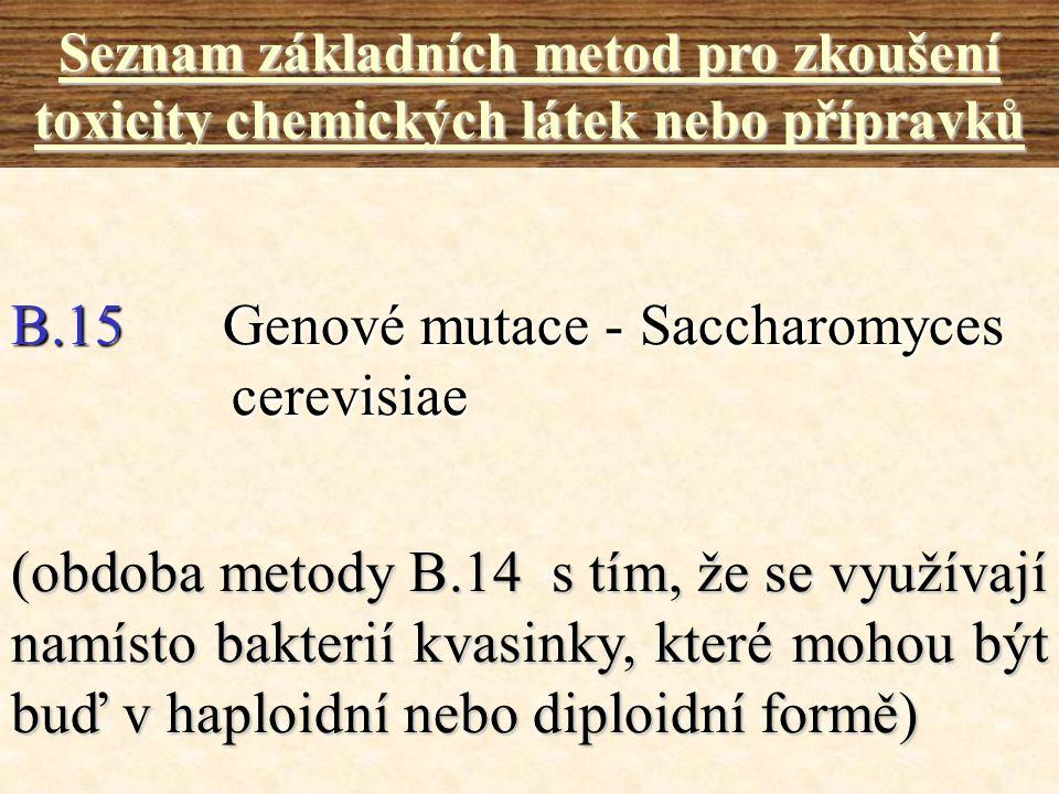 B.15 Genové mutace - Saccharomyces cerevisiae