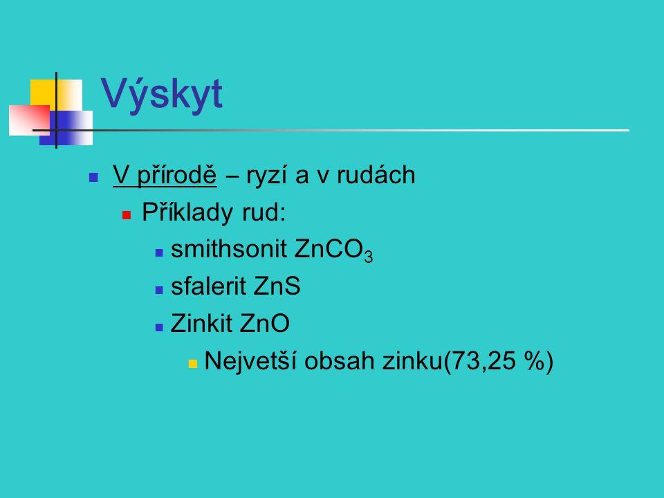 Výskyt V přírodě – ryzí a v rudách Příklady rud: smithsonit ZnCO3