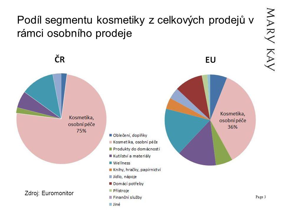 Podíl segmentu kosmetiky z celkových prodejů v rámci osobního prodeje