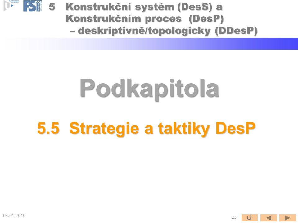 Podkapitola 5.5 Strategie a taktiky DesP