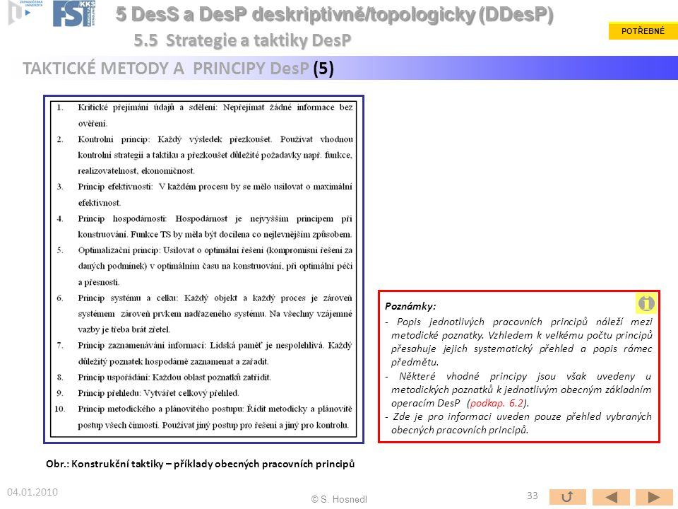 Obr.: Konstrukční taktiky – příklady obecných pracovních principů