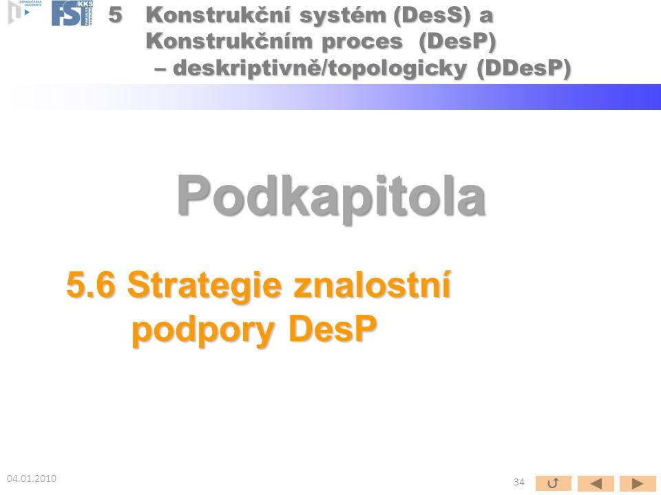Podkapitola 5.6 Strategie znalostní podpory DesP