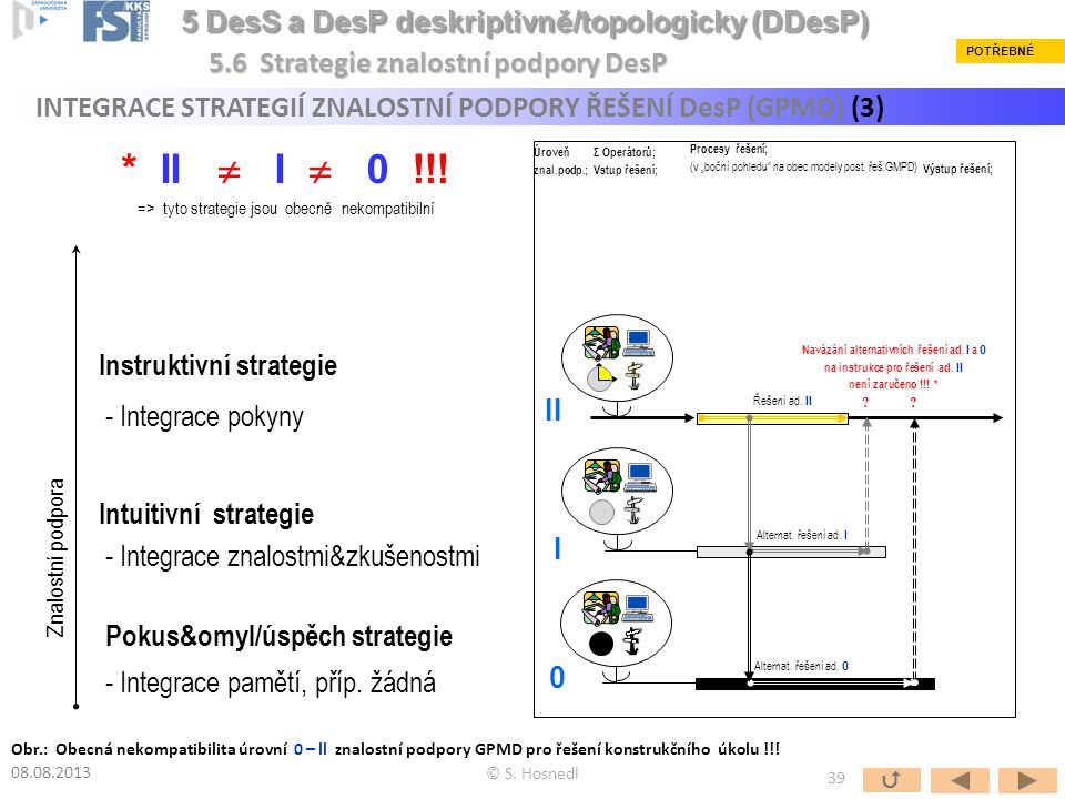* II  I  0 !!! 5 DesS a DesP deskriptivně/topologicky (DDesP)