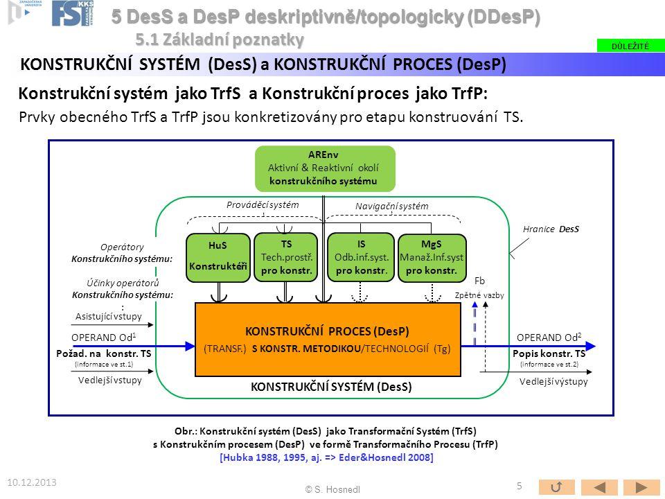 5 DesS a DesP deskriptivně/topologicky (DDesP) 5.1 Základní poznatky