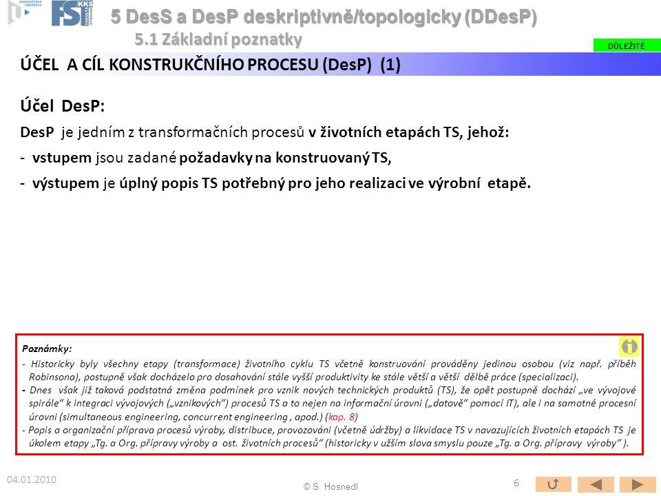 i 5 DesS a DesP deskriptivně/topologicky (DDesP) 5.1 Základní poznatky