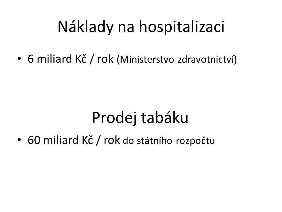 Náklady na hospitalizaci