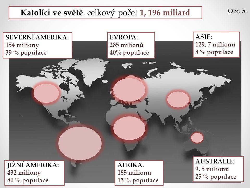 Katolíci ve světě: celkový počet 1, 196 miliard