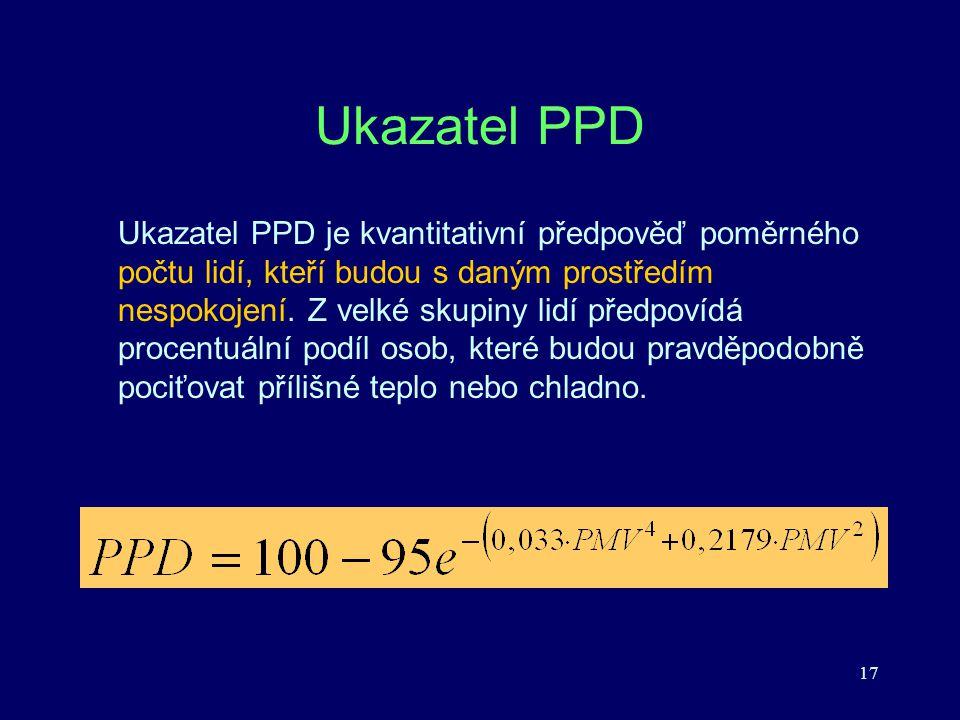 Ukazatel PPD