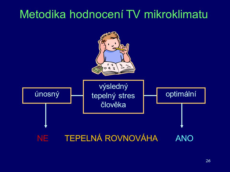 Metodika hodnocení TV mikroklimatu