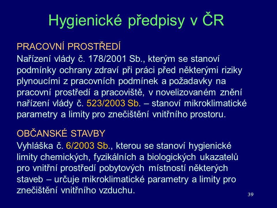 Hygienické předpisy v ČR