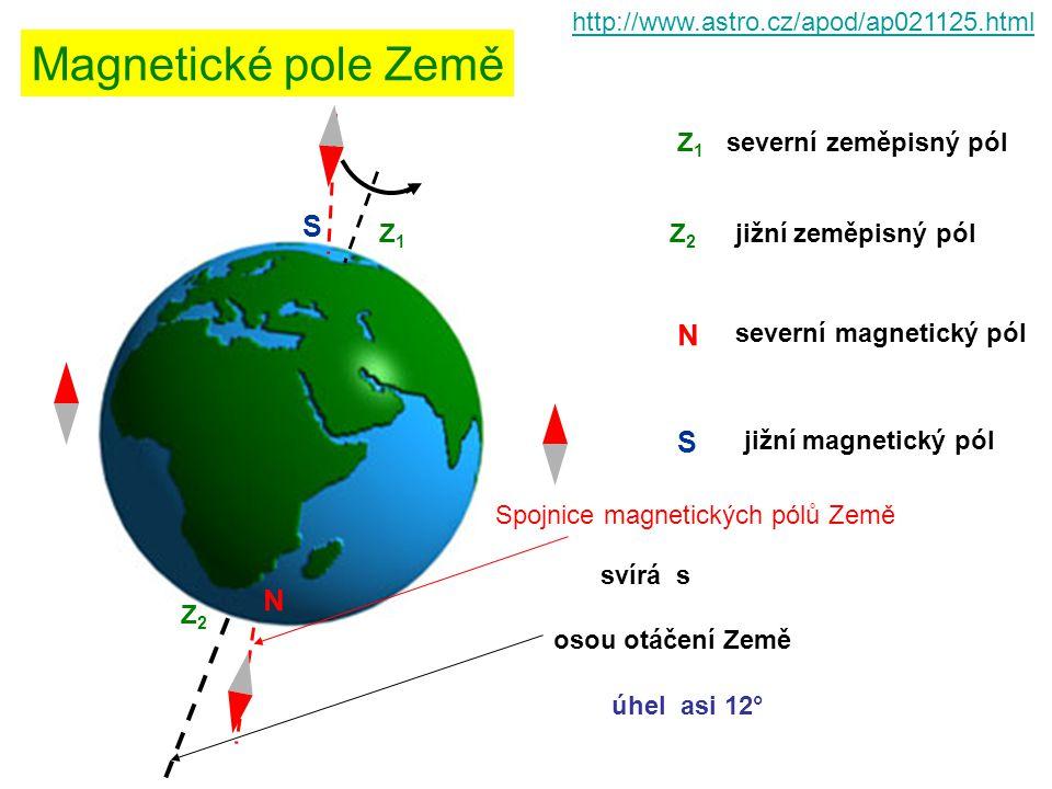 Magnetické pole Země S N S N http://www.astro.cz/apod/ap021125.html Z1