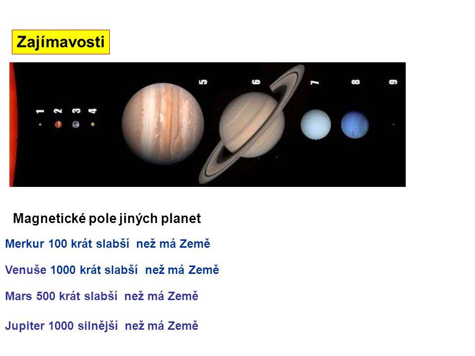 Zajímavosti Magnetické pole jiných planet