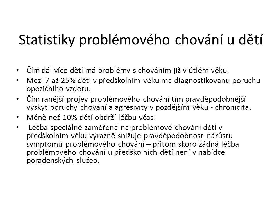 Statistiky problémového chování u dětí