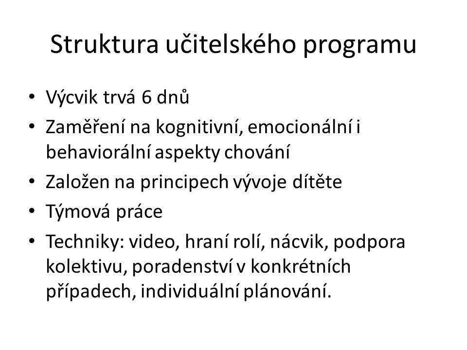 Struktura učitelského programu