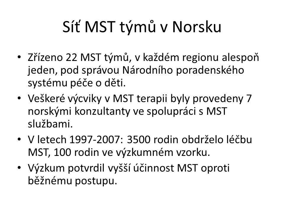 Síť MST týmů v Norsku Zřízeno 22 MST týmů, v každém regionu alespoň jeden, pod správou Národního poradenského systému péče o děti.