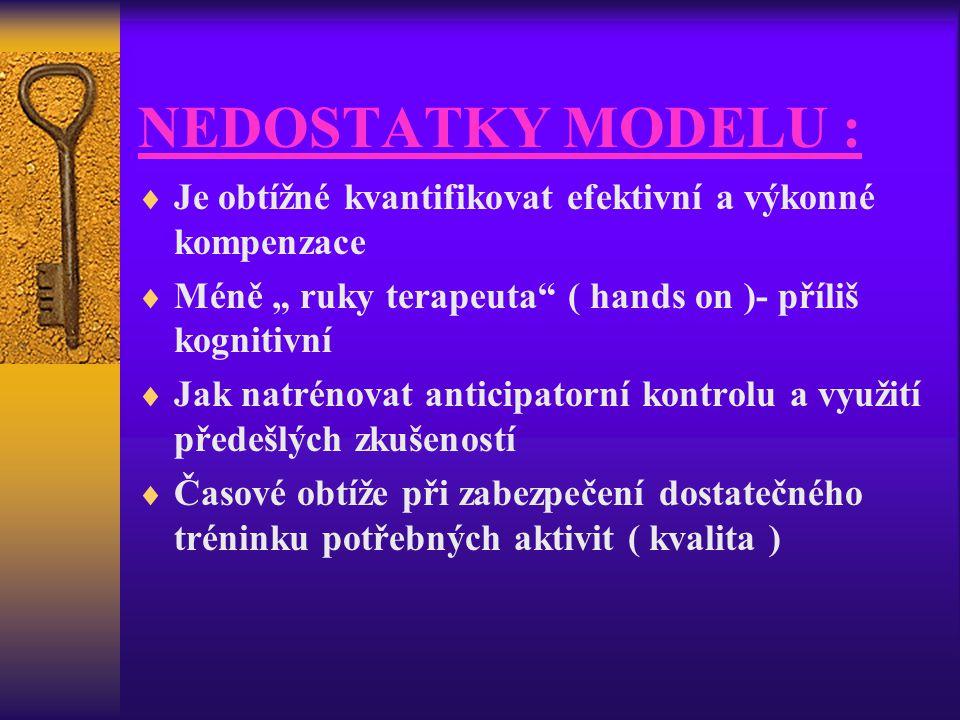 """NEDOSTATKY MODELU : Je obtížné kvantifikovat efektivní a výkonné kompenzace. Méně """" ruky terapeuta ( hands on )- příliš kognitivní."""