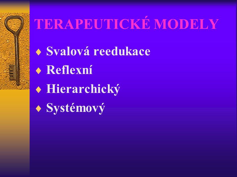 TERAPEUTICKÉ MODELY Svalová reedukace Reflexní Hierarchický Systémový