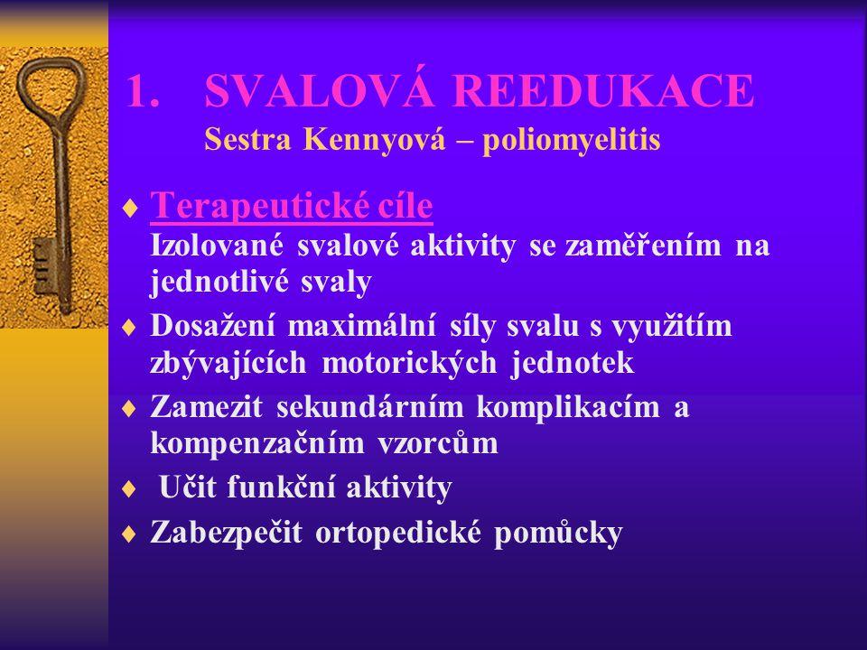 SVALOVÁ REEDUKACE Sestra Kennyová – poliomyelitis