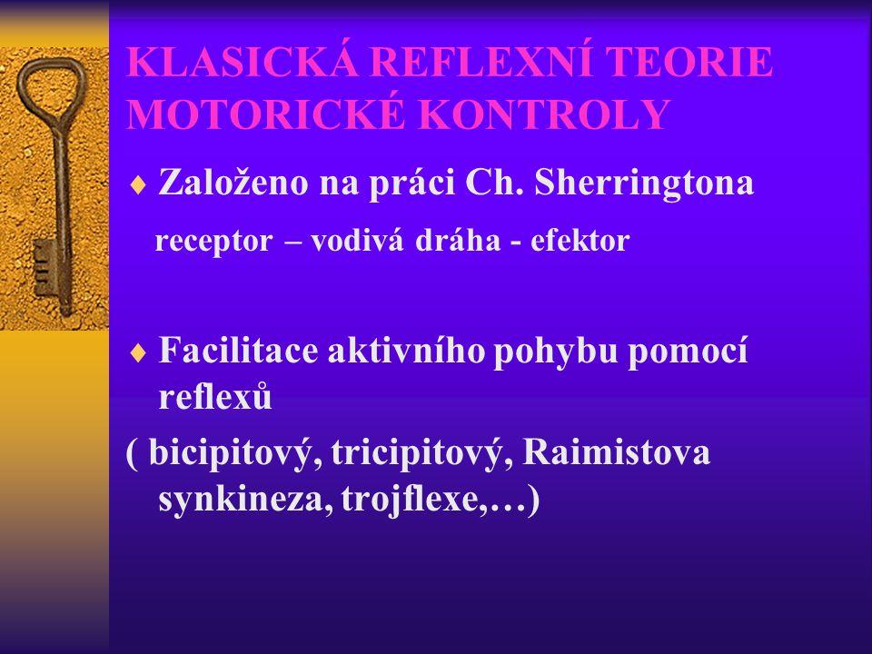 KLASICKÁ REFLEXNÍ TEORIE MOTORICKÉ KONTROLY