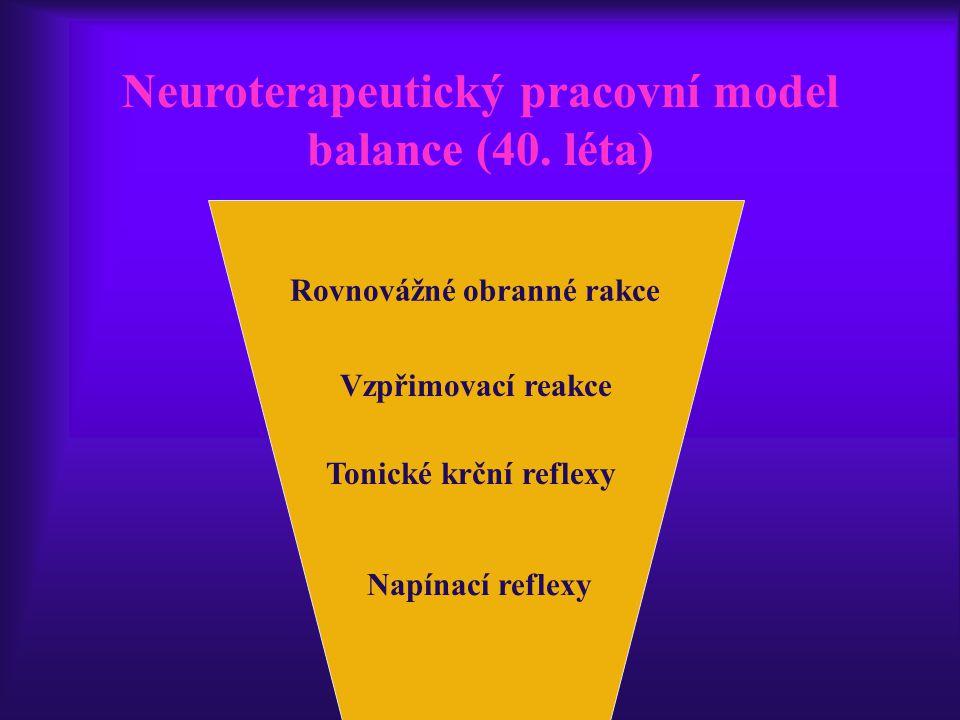 Neuroterapeutický pracovní model balance (40. léta)