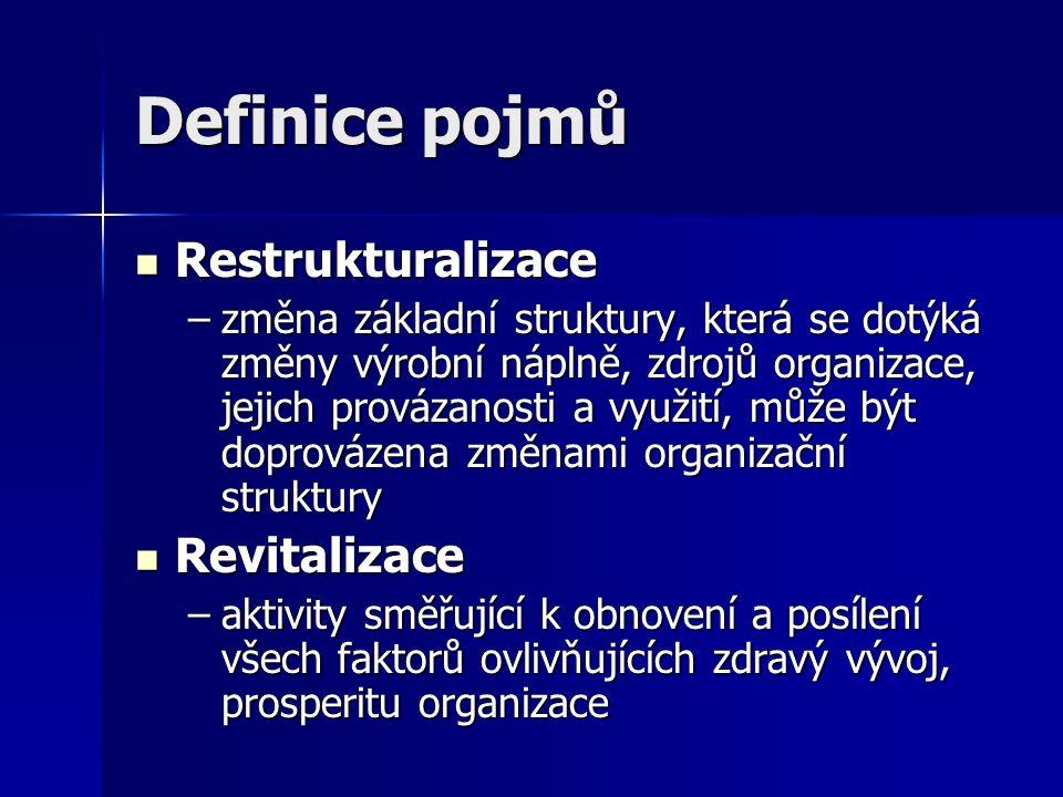 Definice pojmů Restrukturalizace Revitalizace