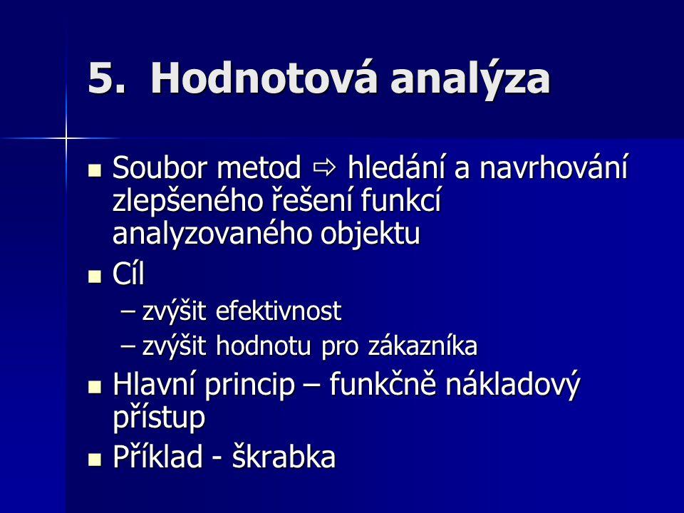 Hodnotová analýza Soubor metod  hledání a navrhování zlepšeného řešení funkcí analyzovaného objektu.