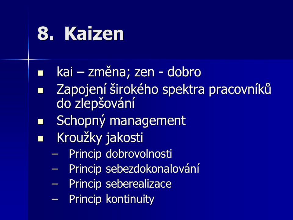 Kaizen kai – změna; zen - dobro