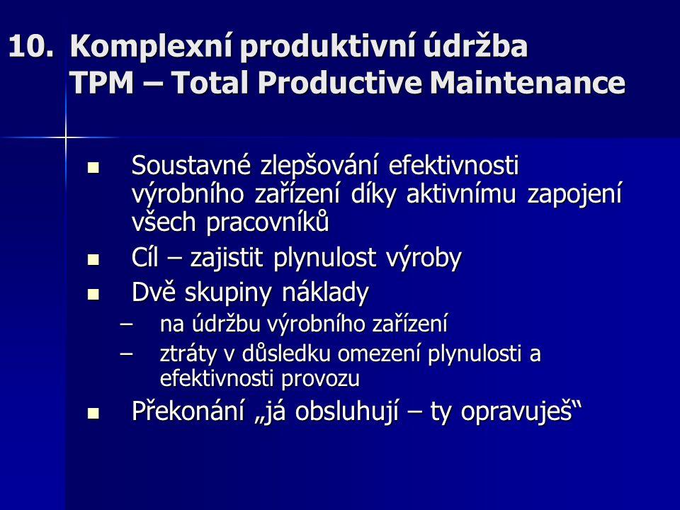 Komplexní produktivní údržba TPM – Total Productive Maintenance