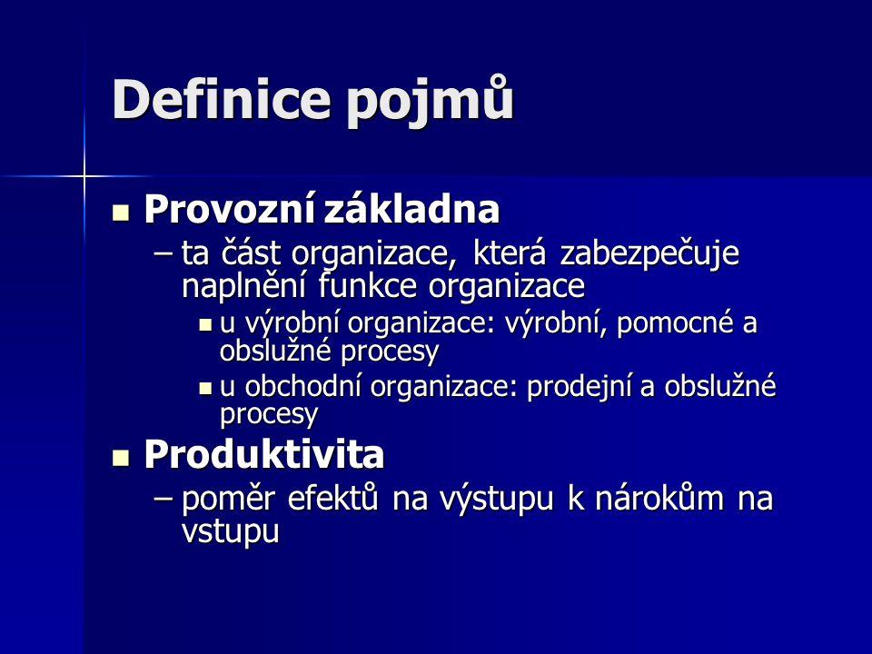 Definice pojmů Provozní základna Produktivita