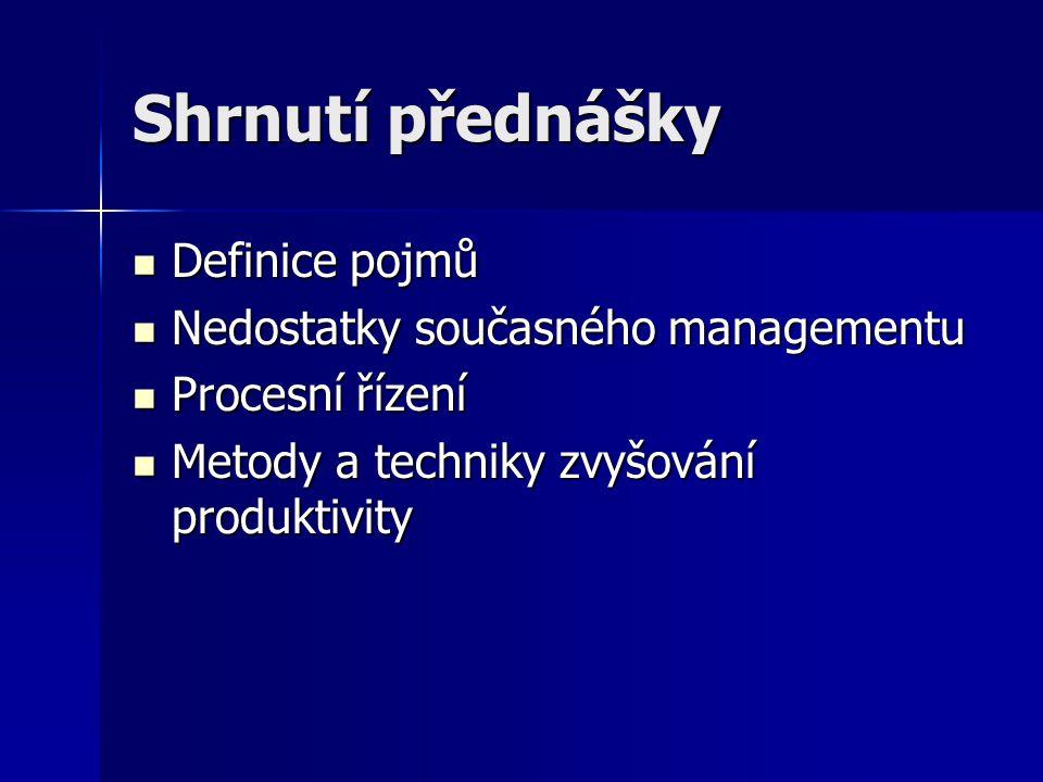 Shrnutí přednášky Definice pojmů Nedostatky současného managementu