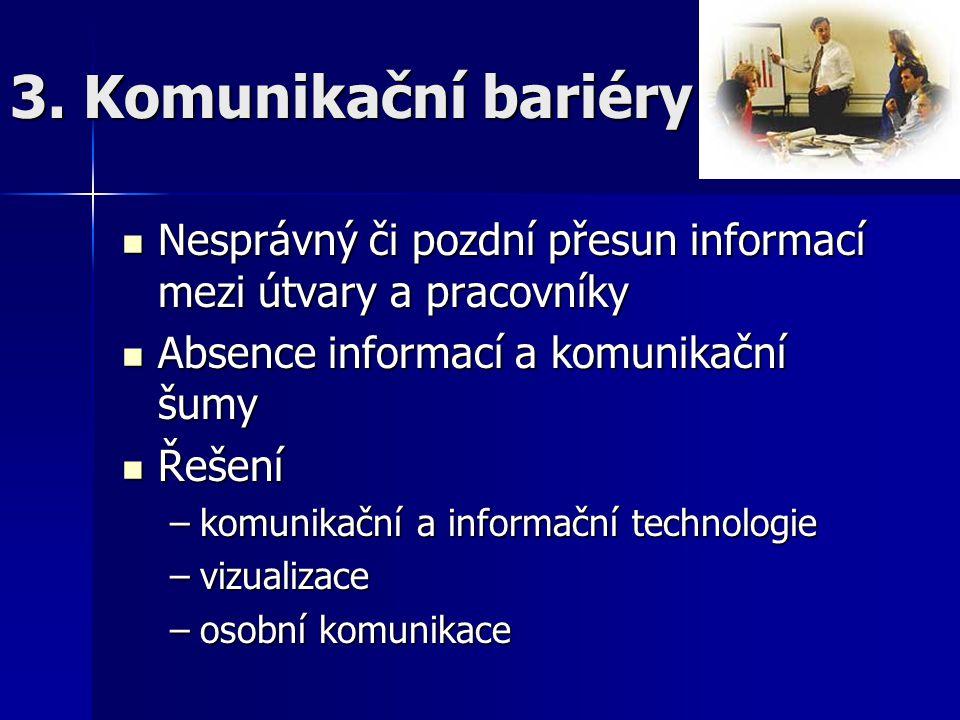 3. Komunikační bariéry Nesprávný či pozdní přesun informací mezi útvary a pracovníky. Absence informací a komunikační šumy.