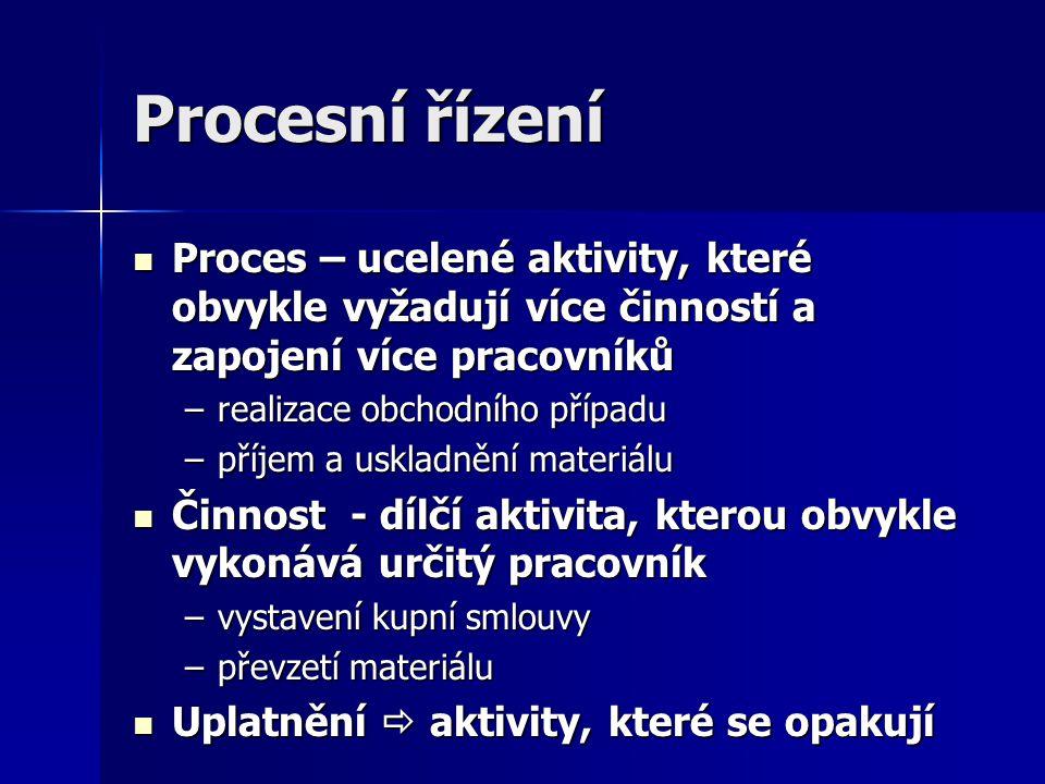 Procesní řízení Proces – ucelené aktivity, které obvykle vyžadují více činností a zapojení více pracovníků.