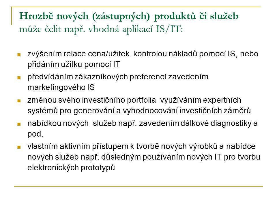 Hrozbě nových (zástupných) produktů či služeb může čelit např
