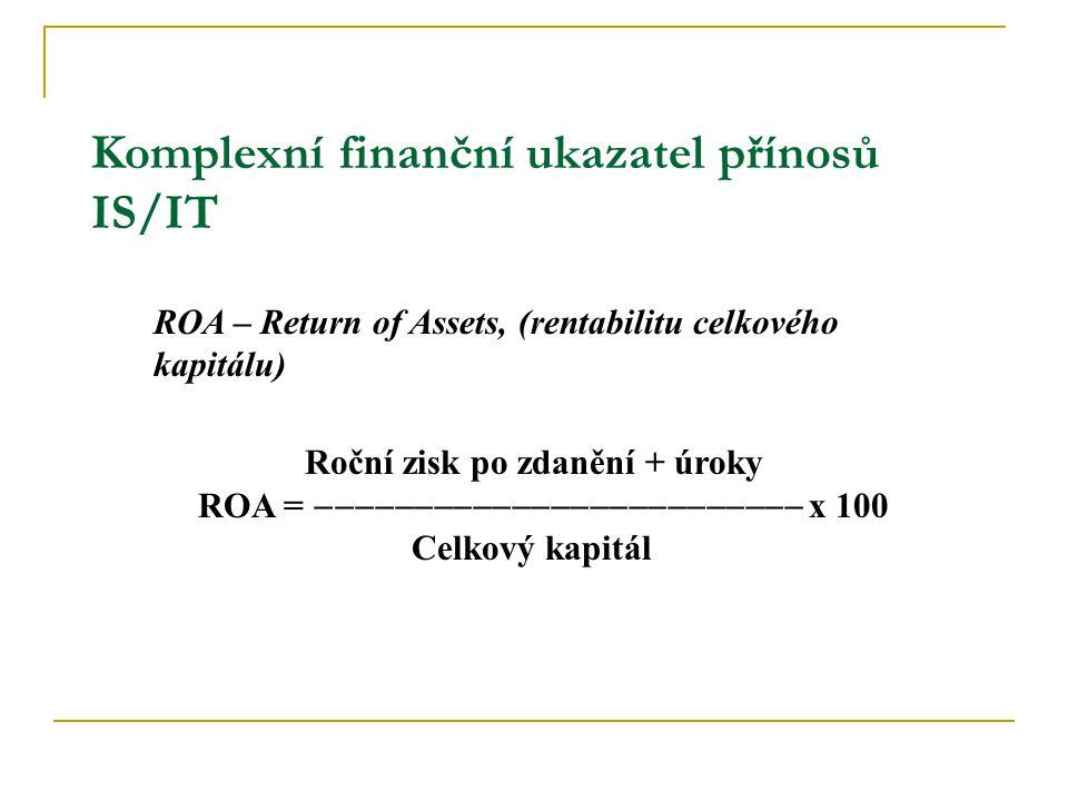 Komplexní finanční ukazatel přínosů IS/IT