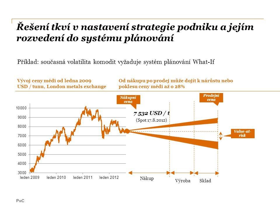 Řešení tkví v nastavení strategie podniku a jejím rozvedení do systému plánování
