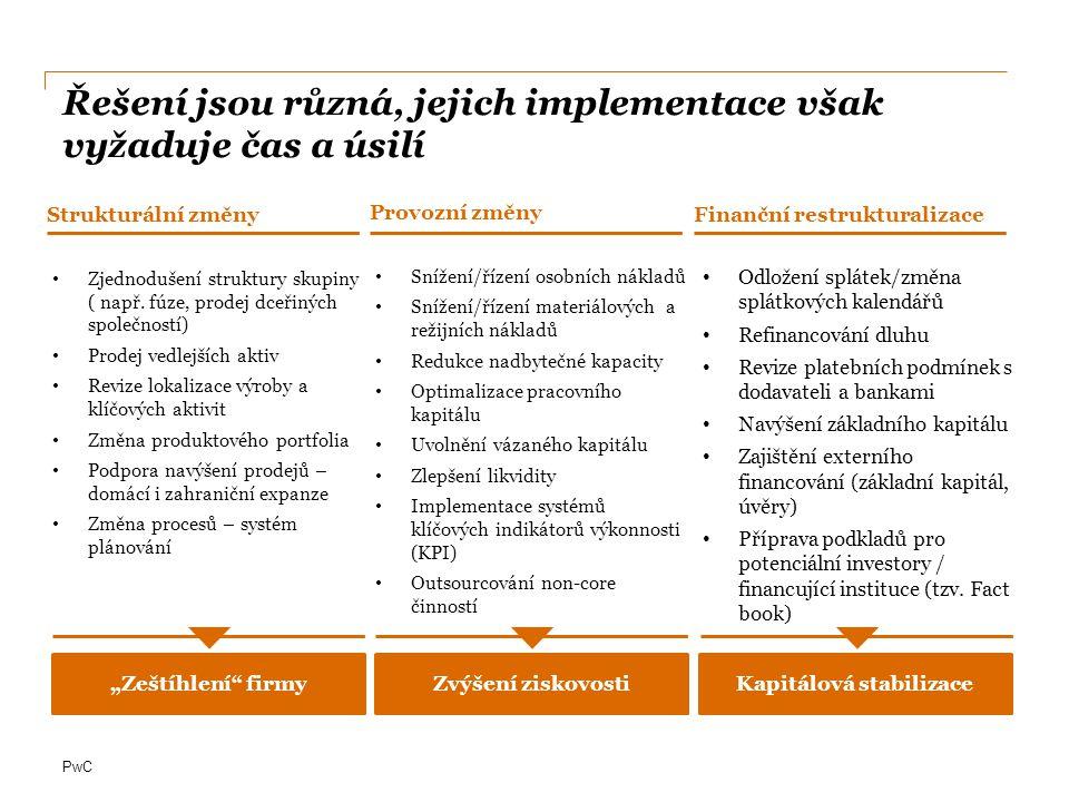 Řešení jsou různá, jejich implementace však vyžaduje čas a úsilí