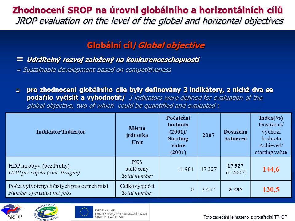 Globální cíl/Global objective