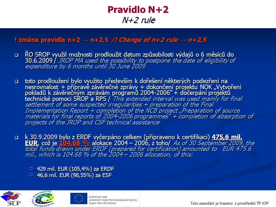 Pravidlo N+2 N+2 rule ! změna pravidla n+2 → n+2,5 /! Change of n+2 rule → n+2,5.