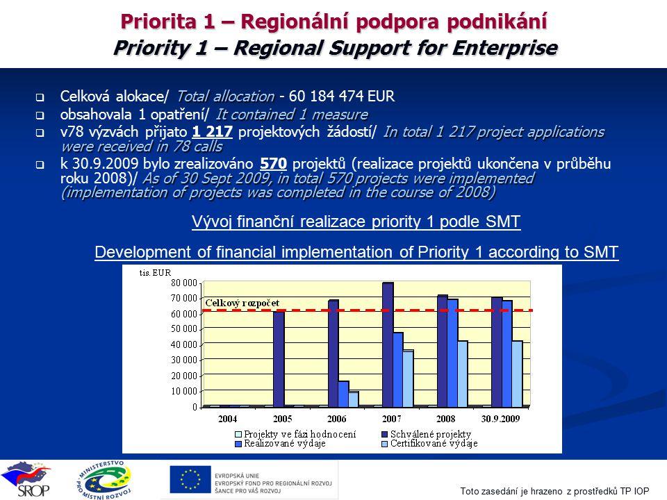 Priorita 1 – Regionální podpora podnikání Priority 1 – Regional Support for Enterprise