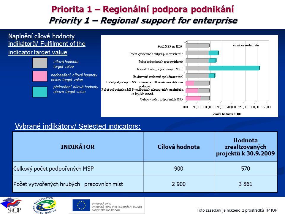 Hodnota zrealizovaných projektů k 30.9.2009