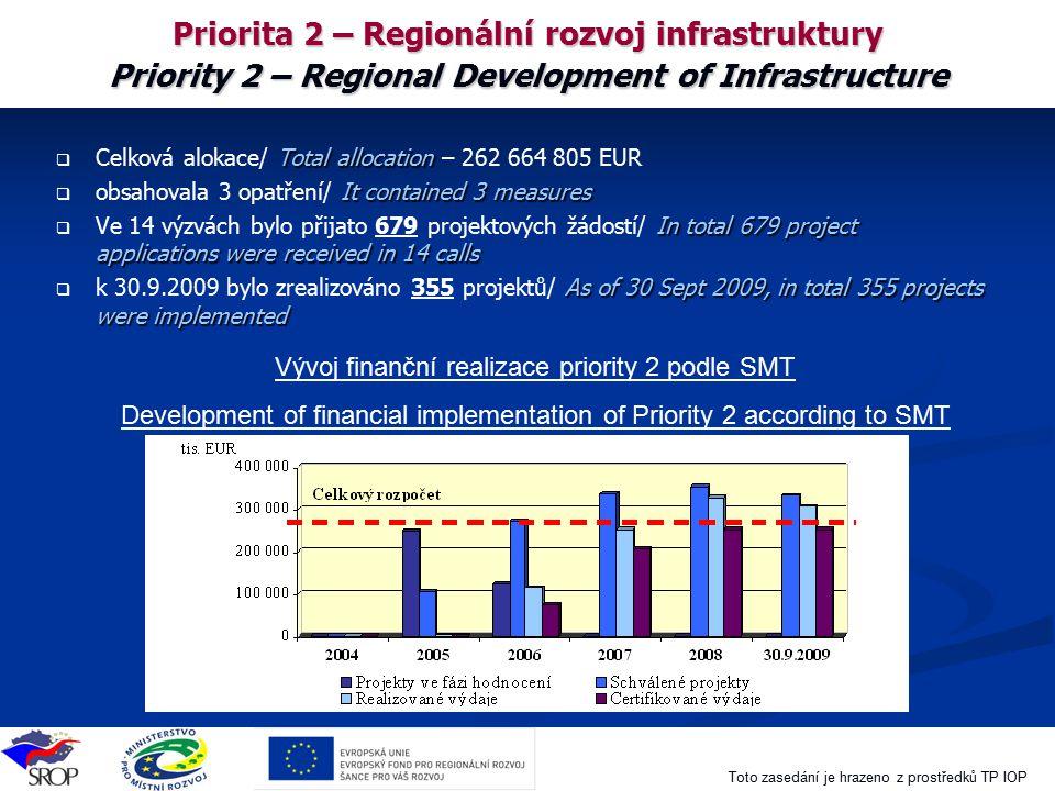 Priorita 2 – Regionální rozvoj infrastruktury Priority 2 – Regional Development of Infrastructure