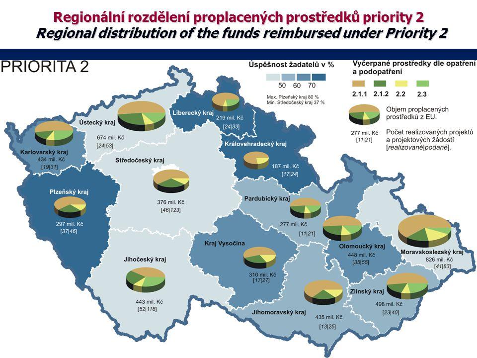 Regionální rozdělení proplacených prostředků priority 2 Regional distribution of the funds reimbursed under Priority 2