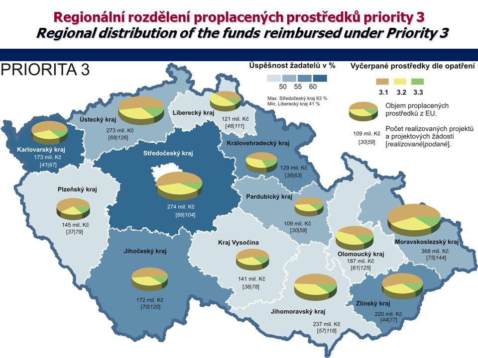Regionální rozdělení proplacených prostředků priority 3 Regional distribution of the funds reimbursed under Priority 3