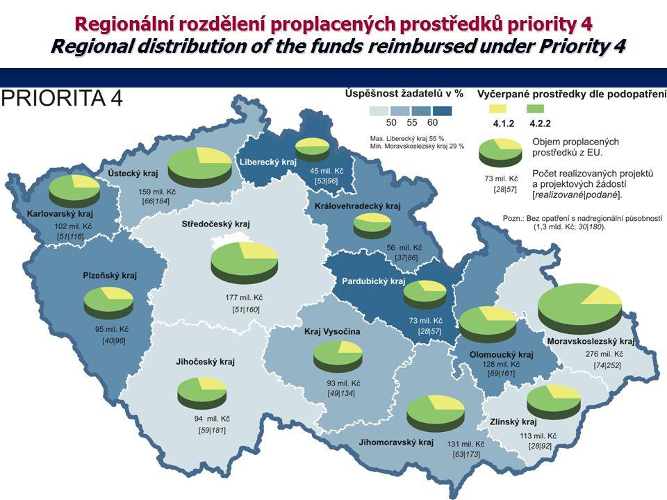 Regionální rozdělení proplacených prostředků priority 4 Regional distribution of the funds reimbursed under Priority 4